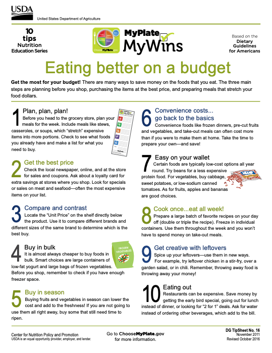 Eating Better on a Budget Tip Sheet
